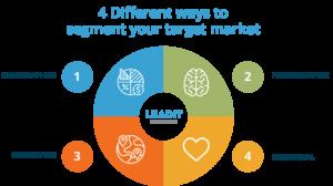 ways-to-segment-target-market